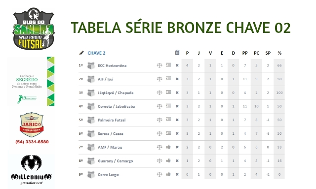 Tabela Bronze Chave 02